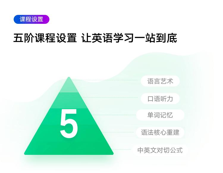 五阶课程.png